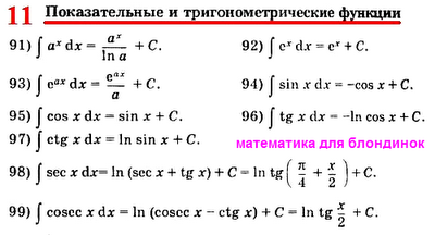 Таблица интегралов. Формулы интегралов показательные и тригонометрические функции. Интеграл число е в степени икс. Интеграл синуса, косинуса, тангенса, котангенса, секанса, косеканса. Интеграл sin, cos, tg, ctg, sec, cosec. Математика для блондинок.