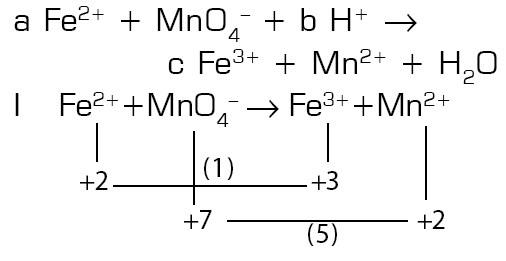 Pertanian Modern Reaksi Redoks Sel Elektrokimia Elektrolisis Volta Korosi Bilangan Oksidasi