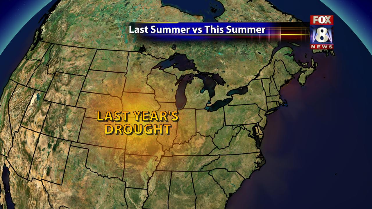 last summer the central us drought feed the heat which strengthened the ridge of high pressure which worsened the drought etc