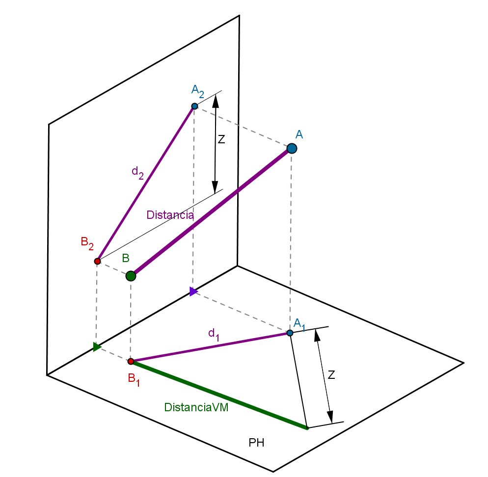 Dibujo t cnico 1 bach sistema di drico distancias for Plano de planta dibujo tecnico