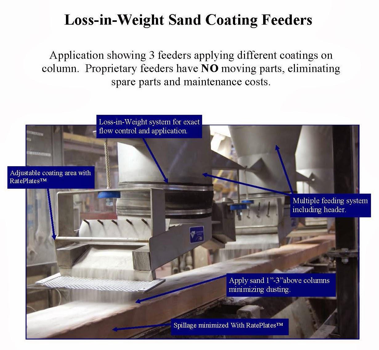 Lycopodium clavatum 3c weight loss