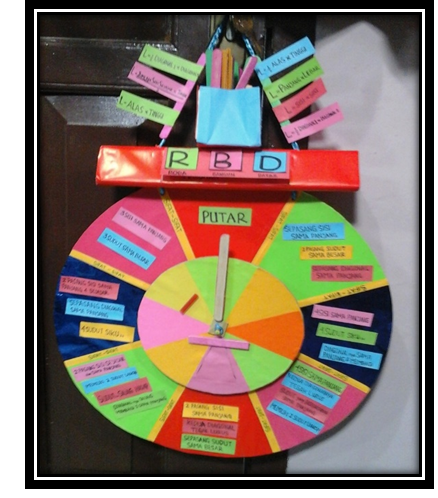 Alat Peraga Matematika Roda Bangun Datar The Colorful Of Mathematics