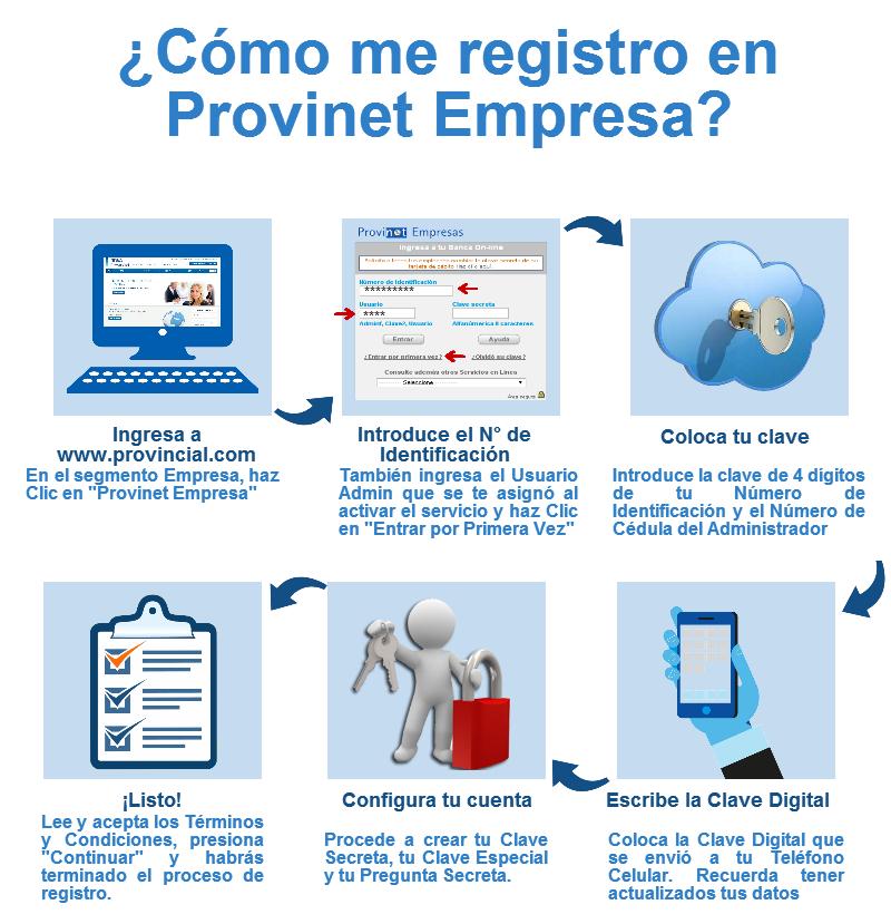 Resgistro, Provinet Empresa, Registro en Provinet Empresa, Nuevo Registro, Empresas Provinet,