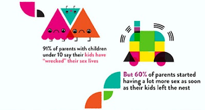 Graphic Cost of Raising Children 8