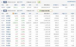 中国株コバンザメ投資ウォッチ銘柄watch20130606