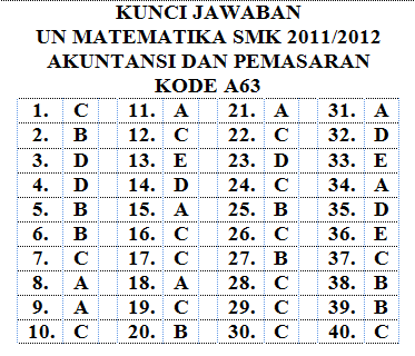 Soal Un Smk Akuntansi 2012