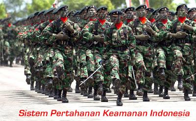 sistem pertahanan indonesia