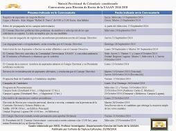 UAAAN Elecciones Rector 2014