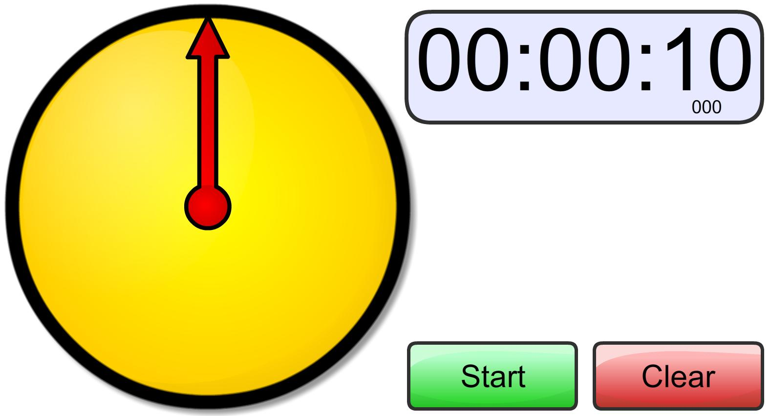 Stopwatch time study is