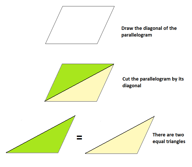 Calculate the area of ​​a triangle