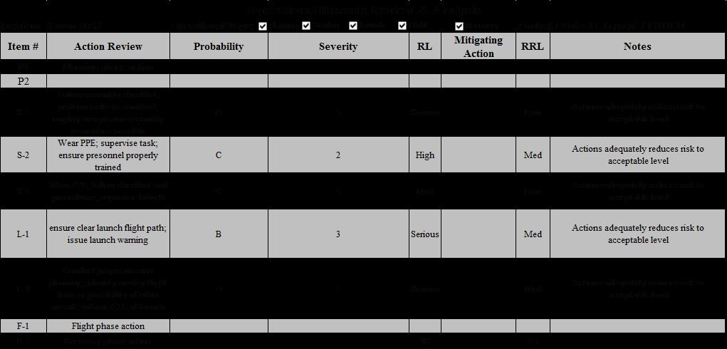Orm Worksheet – Allusion Worksheets