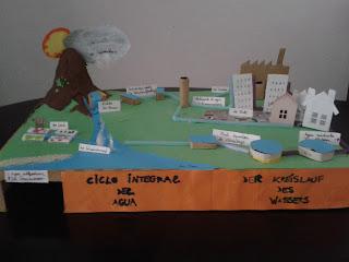 maqueta del ciclo del agua
