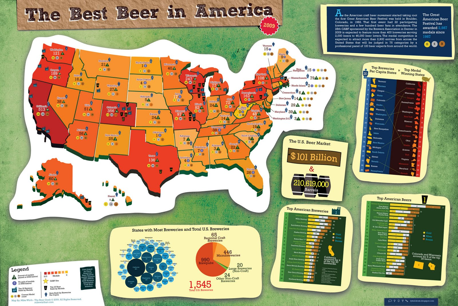 Mike Wirth: The Best Beer in America 2009