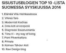 Cision Top 10/ 2014.