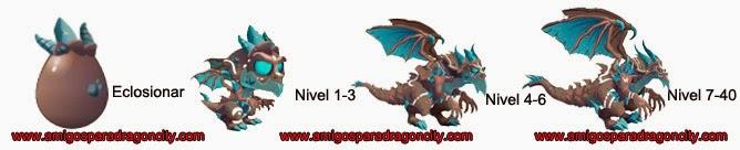 imagen del crecimiento del dragon kratus
