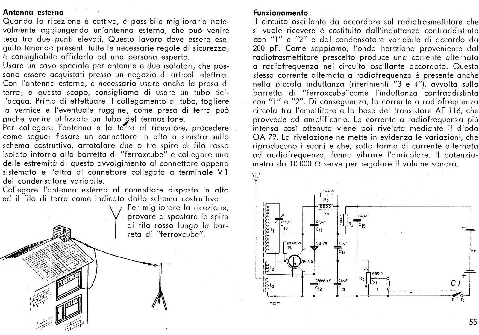 Schema Elettrico Generatore Di Ultrasuoni : Air radiorama