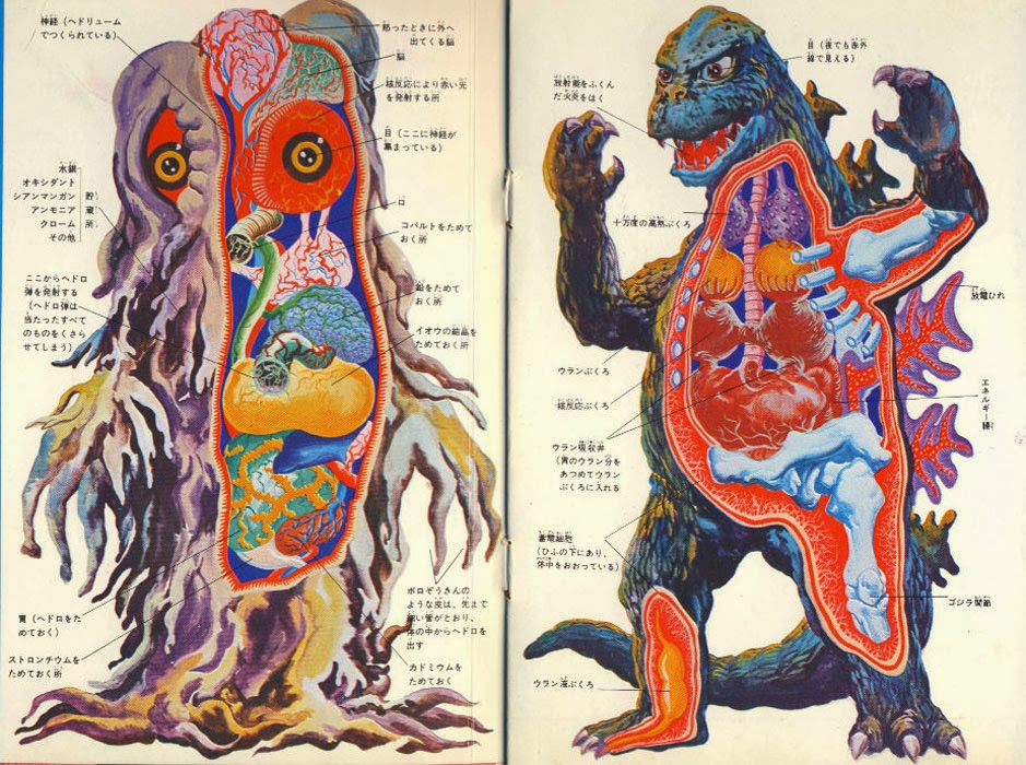 Kaiju News | Everything Kaiju: Towards a Theory and Biology of Kaiju