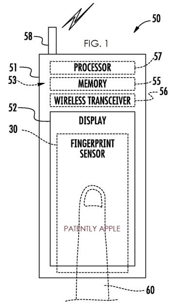 iPhone 5S Fingerprint Sensor Patent