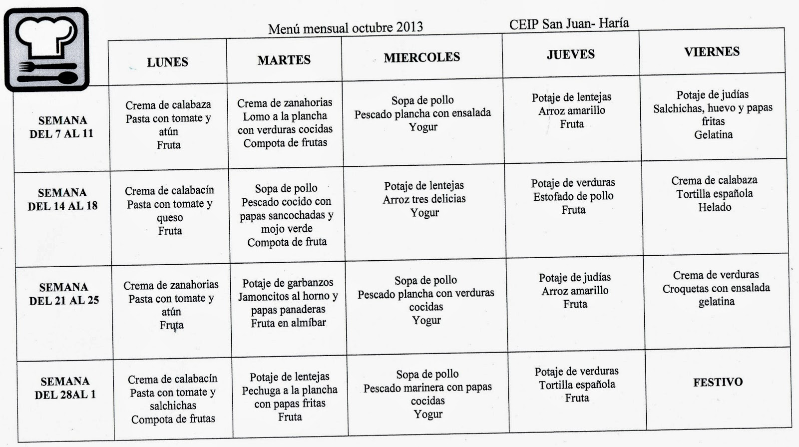 CEIP San Juan 6º Primaria: MENU COMEDOR ESCOLAR