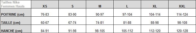 Si votre tour de poitrine est de 90cm il faudra donc choisir une taille S  chez Nike. Si votre tour de poitrine est de 105 cm il faudra choisir une  taille Xl ...