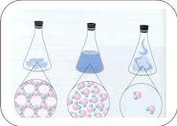 أوراق عمل كيمياء أول ثانوي مطور