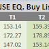 Pre Market Tips : FnO & Eq.  Recommendation for 16 January 2015