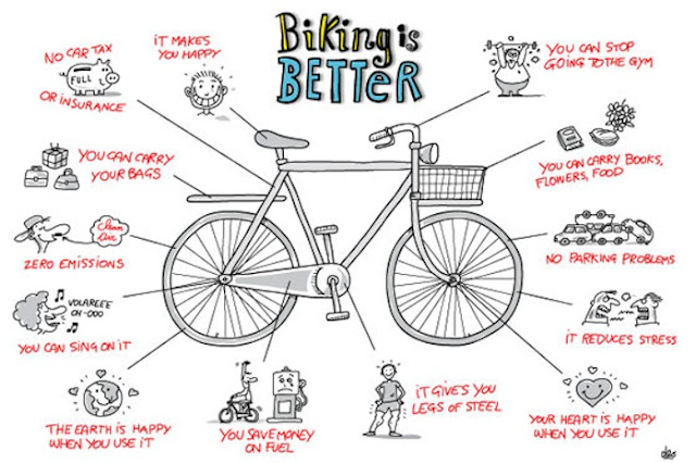 biking is better - infographic