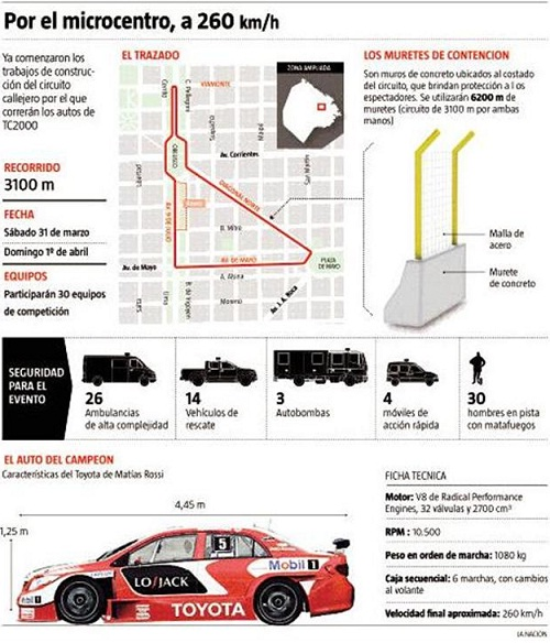 Circuito Kdt Horarios : Circuito kdt buenos aires callejero