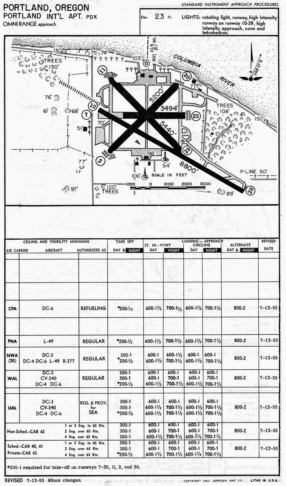 1955 runway config