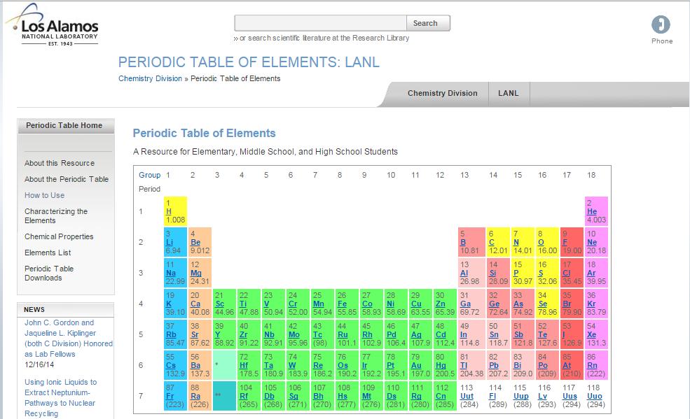 Clases de qumica tabla peridica interactiva nacional los alamos por si no lo sabes fue all donde se desarroll la bomba atmica pone a disposicin de todos una tabla peridica interactiva urtaz Images
