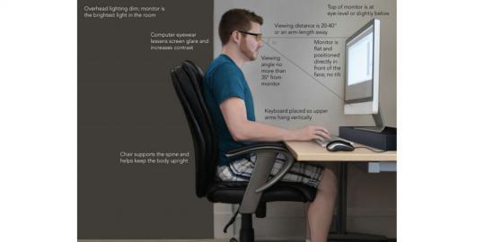 Tips Hindari Mata Rusak Karena Sering Didepan Komputer