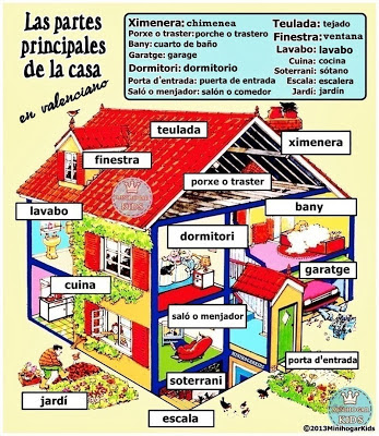 Minihogar kids for Casa de diseno traduccion ingles