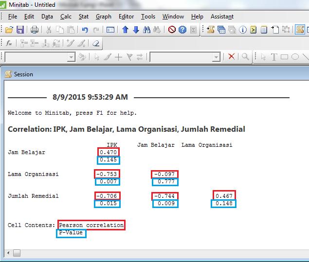 Hasil output contoh soal 2 untuk menghitung korelasi di Minitab
