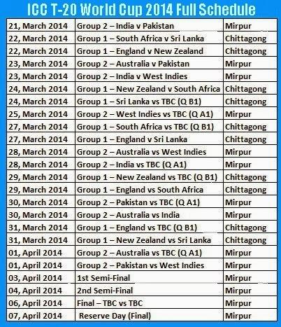 402 x 467 jpeg 95kB, ... : [PDF] T-20 World Cup 2014 Schedule   Asia ...