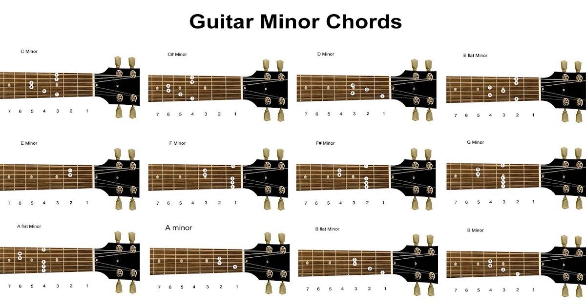 Guitar Chords Guitar Chord Charts Minor Chord Charts