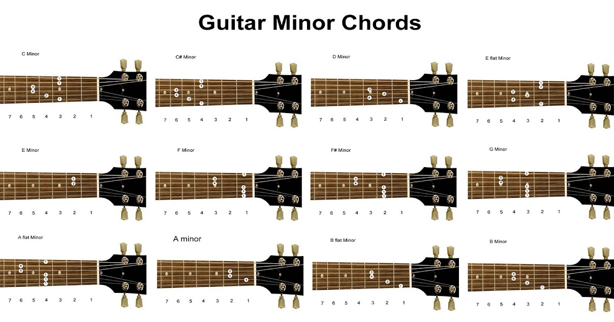 how to change major to minor chord