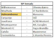 Próxima Jornada - 10ª