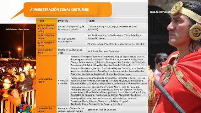 Fiestas de Quito Administración Zonal Quitumbe