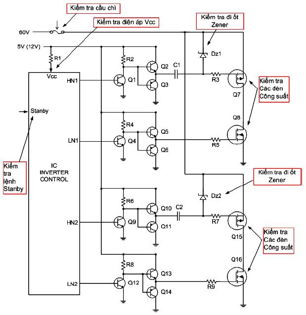 Hình 34 - Các vị trí cần kiểm tra khi cao áp không hoạt động.