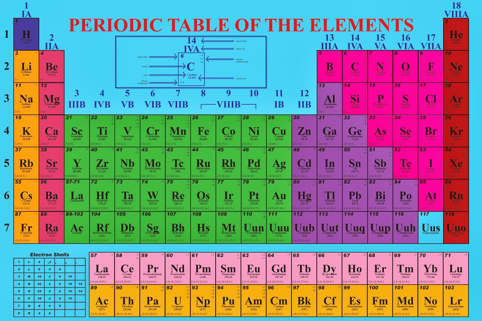 Periodic table love image collections periodic table images i love khmercambodia chemical periodic table of the chemical periodic table of the elementszamanby mr soksan gamestrikefo Choice Image