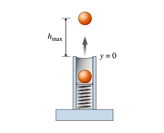 Mastering Physics Solutions Fun With A Spring Gun