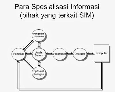 Sistem Informasi Manajemen-06