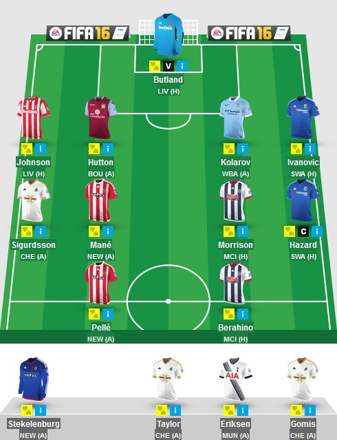 Fantasy Premier League experimental team