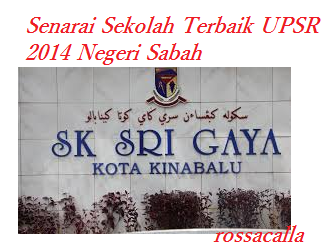 Sekolah Terbaik UPSR 2014 Negeri Sabah