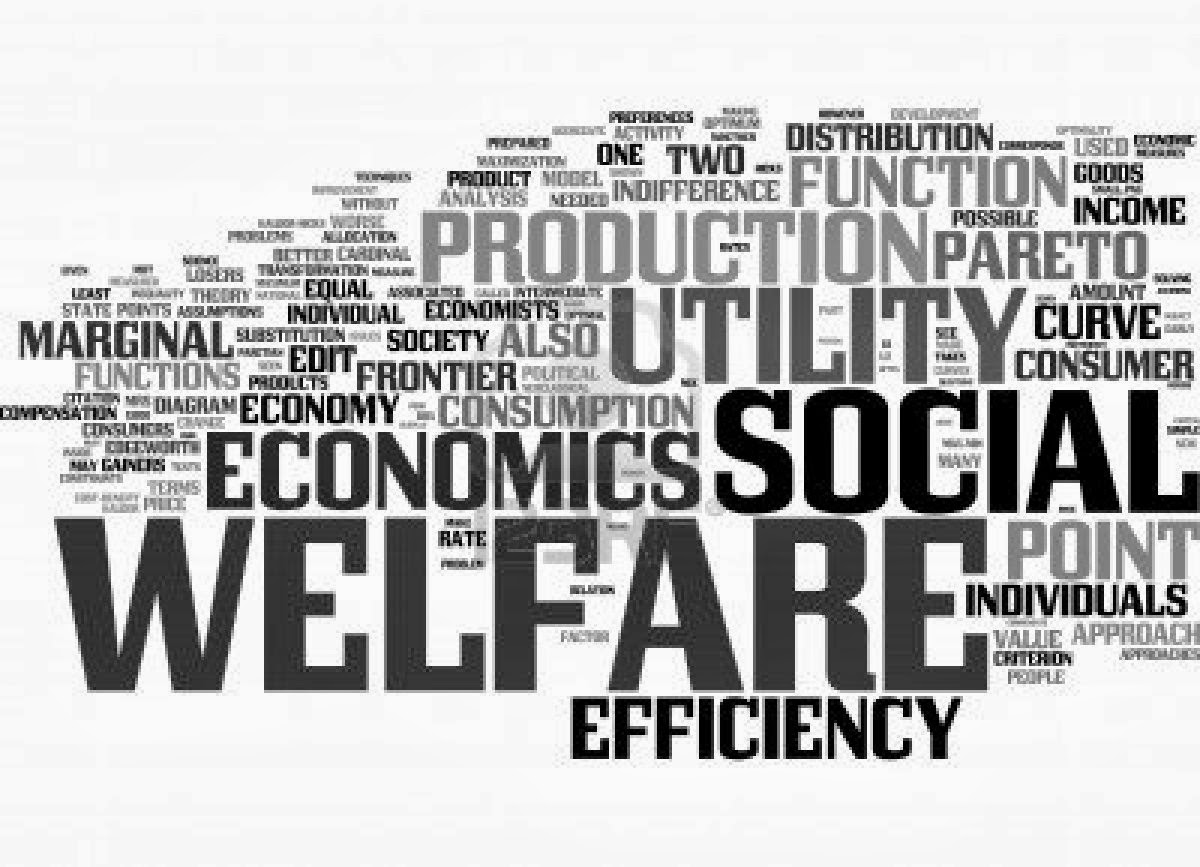 essays on welfare programs Welfare welfare is a charity to the people, organized by the government there are many issues that are associated with the welfare program is society ultimately responsible for the well-being of the poor.