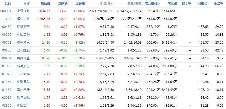 中国株コバンザメ投資ウォッチ銘柄watch20140523