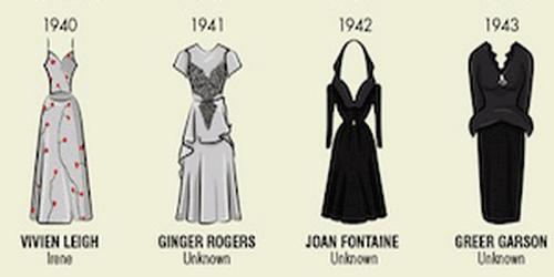 Desain Sketsa Dress AktrisTerbaik Piala Oscar