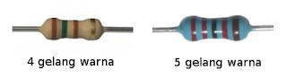 Jenis gelang warna resistor
