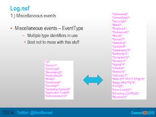 ytria ddm events