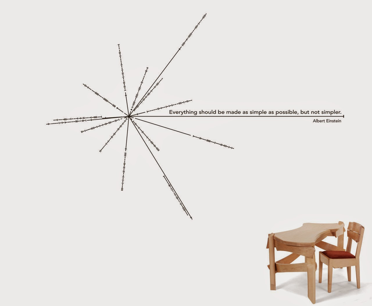 This minimal wall decal is composed of einsteins quote on simplicity and the relative position of the sun to the center of the galaxy and 14 pulsars with